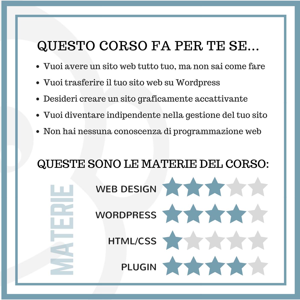 corso-base-wordpress-sintesi-enrica-michelon